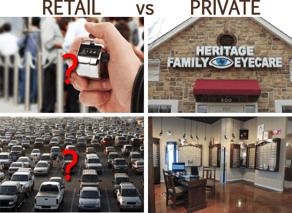 Retail VS Private